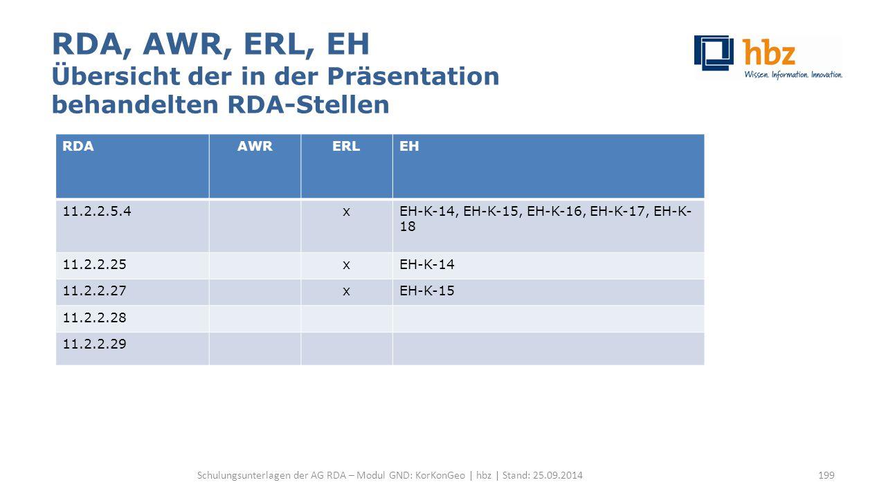 RDA, AWR, ERL, EH Übersicht der in der Präsentation behandelten RDA-Stellen Schulungsunterlagen der AG RDA – Modul GND: KorKonGeo | hbz | Stand: 25.09.2014 RDAAWRERLEH 11.2.2.5.4xEH-K-14, EH-K-15, EH-K-16, EH-K-17, EH-K- 18 11.2.2.25xEH-K-14 11.2.2.27xEH-K-15 11.2.2.28 11.2.2.29 199