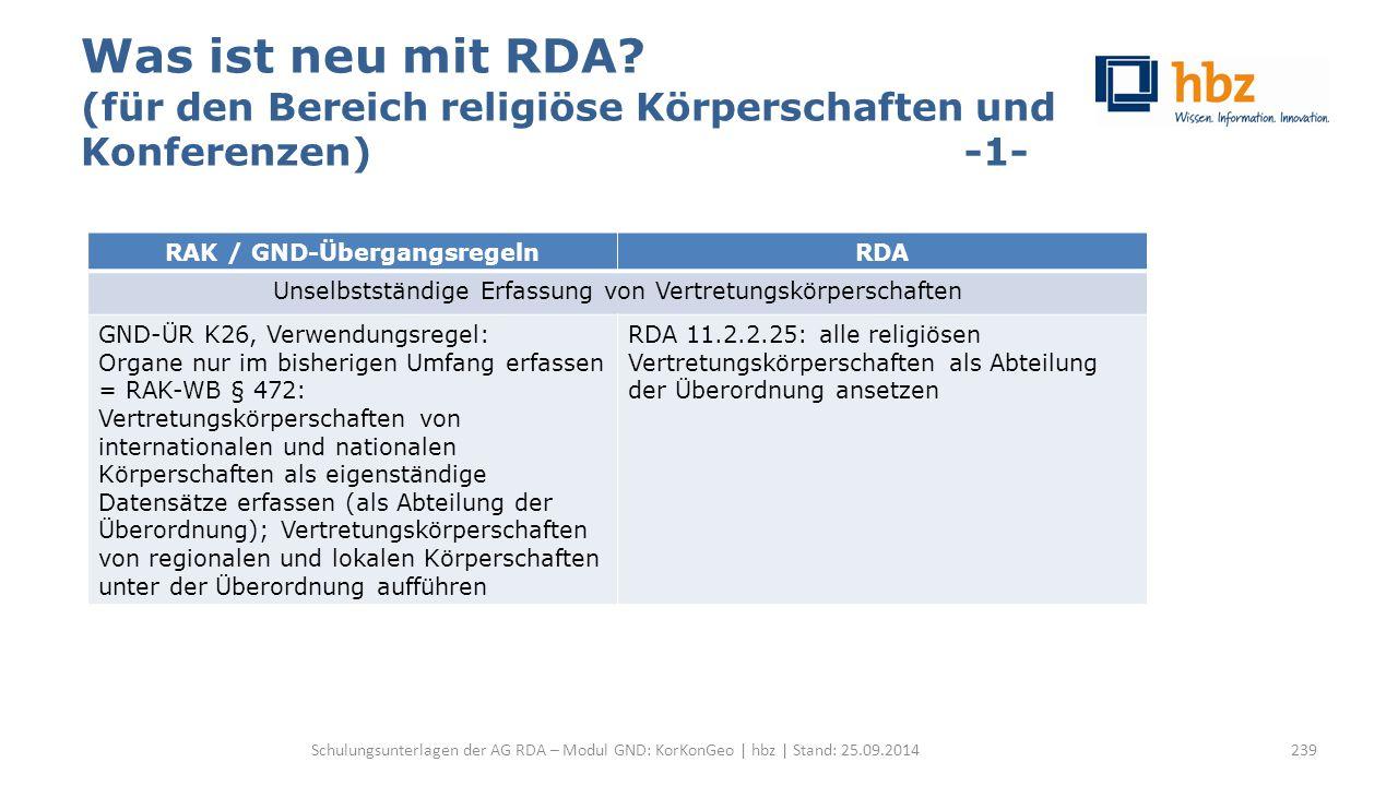 Was ist neu mit RDA? (für den Bereich religiöse Körperschaften und Konferenzen) -1- Schulungsunterlagen der AG RDA – Modul GND: KorKonGeo | hbz | Stan