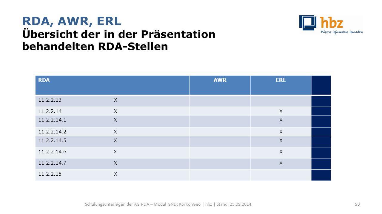 RDA, AWR, ERL Übersicht der in der Präsentation behandelten RDA-Stellen Schulungsunterlagen der AG RDA – Modul GND: KorKonGeo | hbz | Stand: 25.09.2014 RDAAWRERL 11.2.2.13 X 11.2.2.14 XX 11.2.2.14.1 XX 11.2.2.14.2 XX 11.2.2.14.5 XX 11.2.2.14.6 XX 11.2.2.14.7 XX 11.2.2.15 X 93