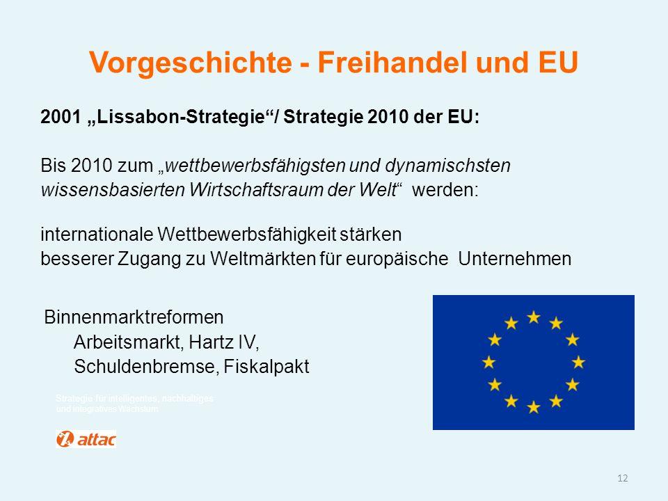 """Vorgeschichte - Freihandel und EU 2001 """"Lissabon-Strategie""""/ Strategie 2010 der EU: Bis 2010 zum """"wettbewerbsfähigsten und dynamischsten wissensbasier"""
