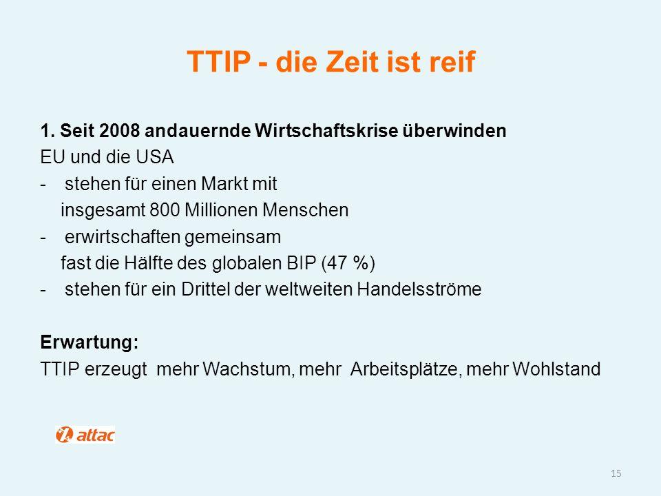 TTIP - die Zeit ist reif 1. Seit 2008 andauernde Wirtschaftskrise überwinden EU und die USA -stehen für einen Markt mit insgesamt 800 Millionen Mensch