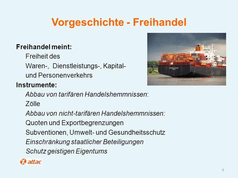 Vorgeschichte - Freihandel Freihandel meint: Freiheit des Waren-, Dienstleistungs-, Kapital- und Personenverkehrs Instrumente: Abbau von tarifären Han