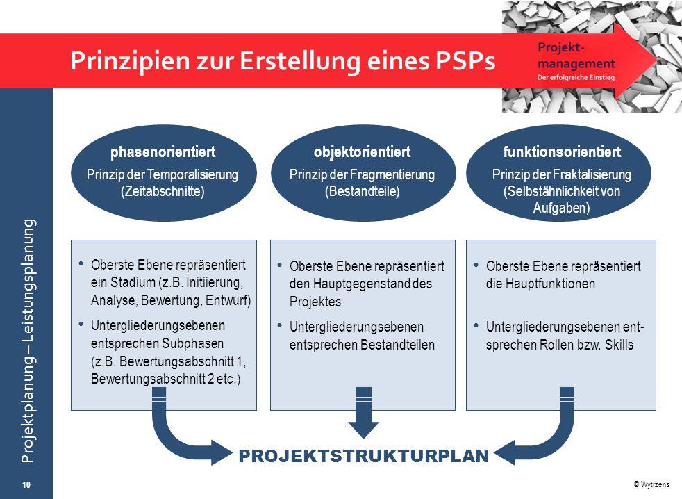 © Wytrzens Projektplanung – Leistungsplanung Prinzipien zur Erstellung eines PSPs 10 phasenorientiert Prinzip der Temporalisierung (Zeitabschnitte) ob
