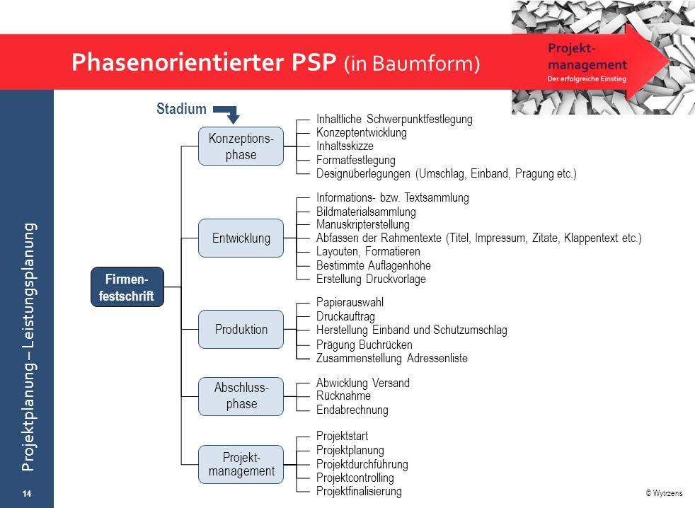 © Wytrzens Projektplanung – Leistungsplanung Phasenorientierter PSP (in Baumform) 14 Firmen- festschrift Inhaltliche Schwerpunktfestlegung Konzeptentw