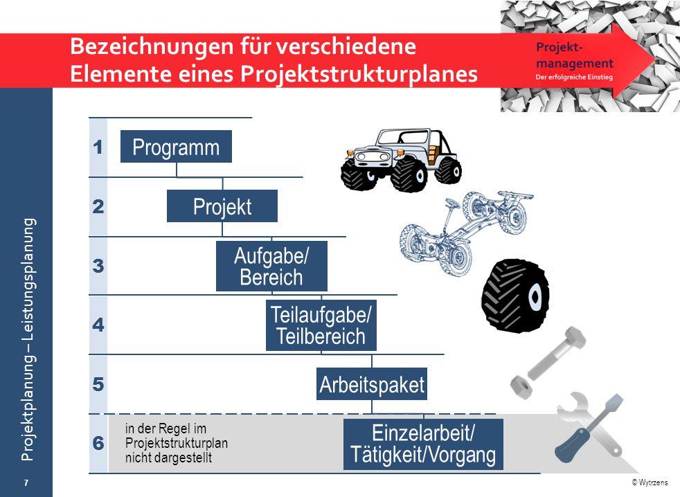 © Wytrzens Projektplanung – Leistungsplanung Bezeichnungen für verschiedene Elemente eines Projektstrukturplanes 7 1 2 3 4 5 6 Programm Projekt Aufgab