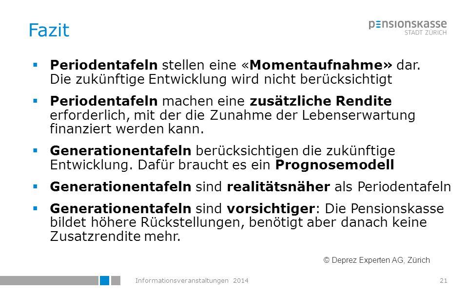 Informationsveranstaltungen 2014 Umsetzung von Generationentafeln Dr. sc. math. Ernst Welti