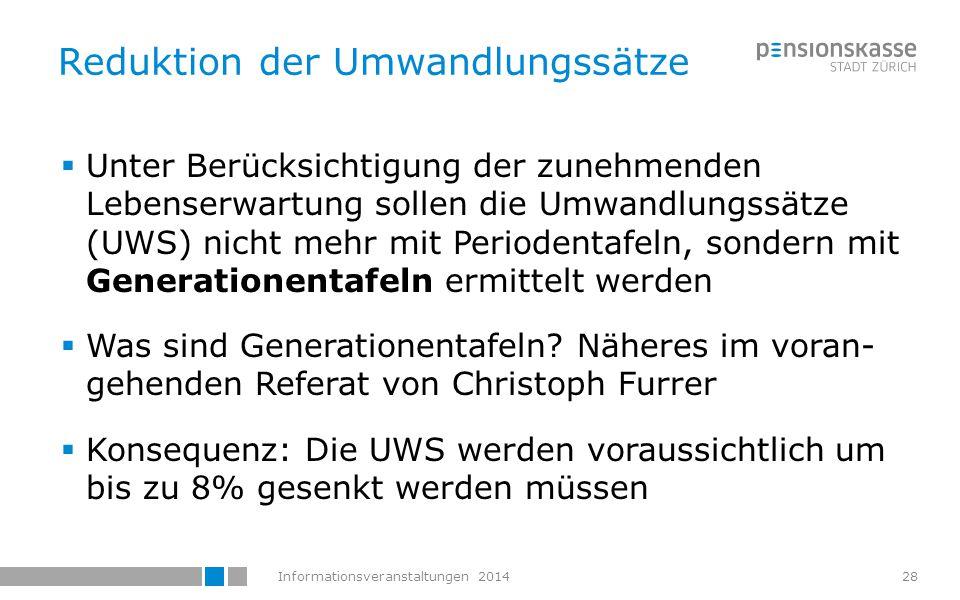 Informationsveranstaltungen 201429 Wie kann man darauf reagieren.