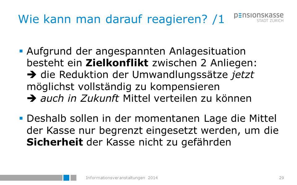 Informationsveranstaltungen 201430 Wie kann man darauf reagieren.