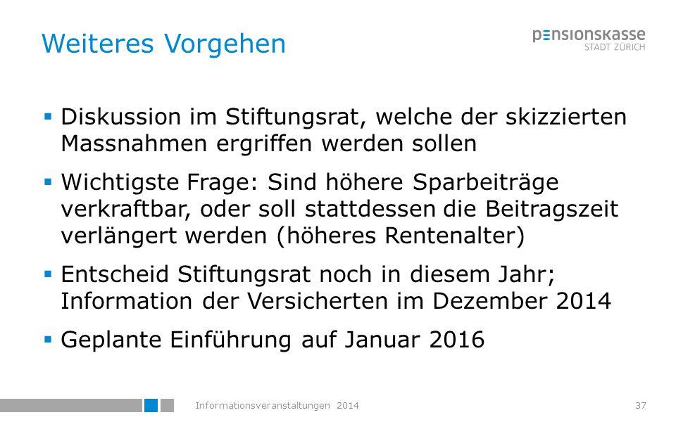 Informationsveranstaltungen 2014 Finanzielle Lage Dr. Jürg Tobler-Oswald