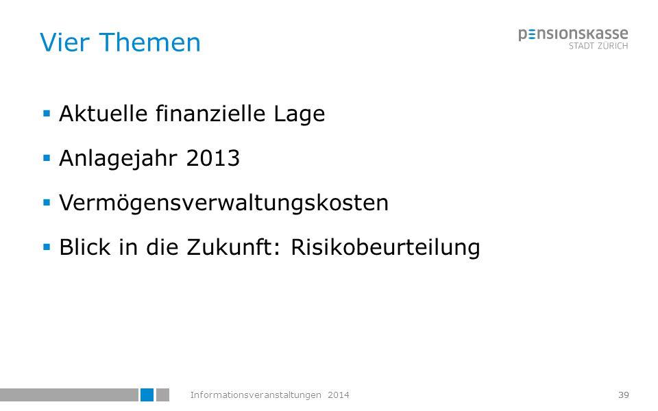 Informationsveranstaltungen 201440 Finanzielle Lage per 30.