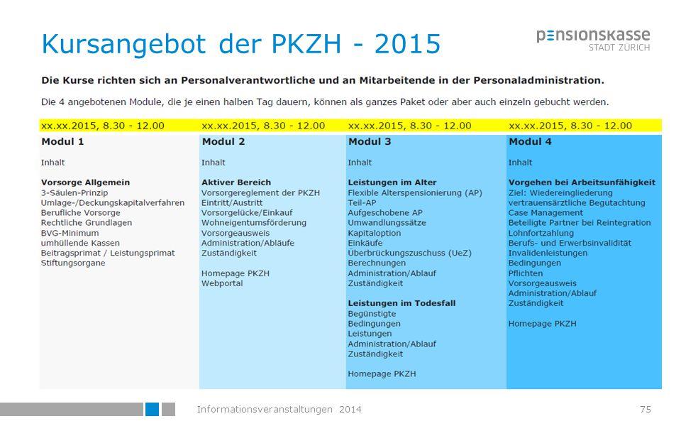 Informationsveranstaltungen 2014 Neues Geschäftsdomizil: Morgartenstrasse 30 Rudolf Thoma Zentrale Dienste