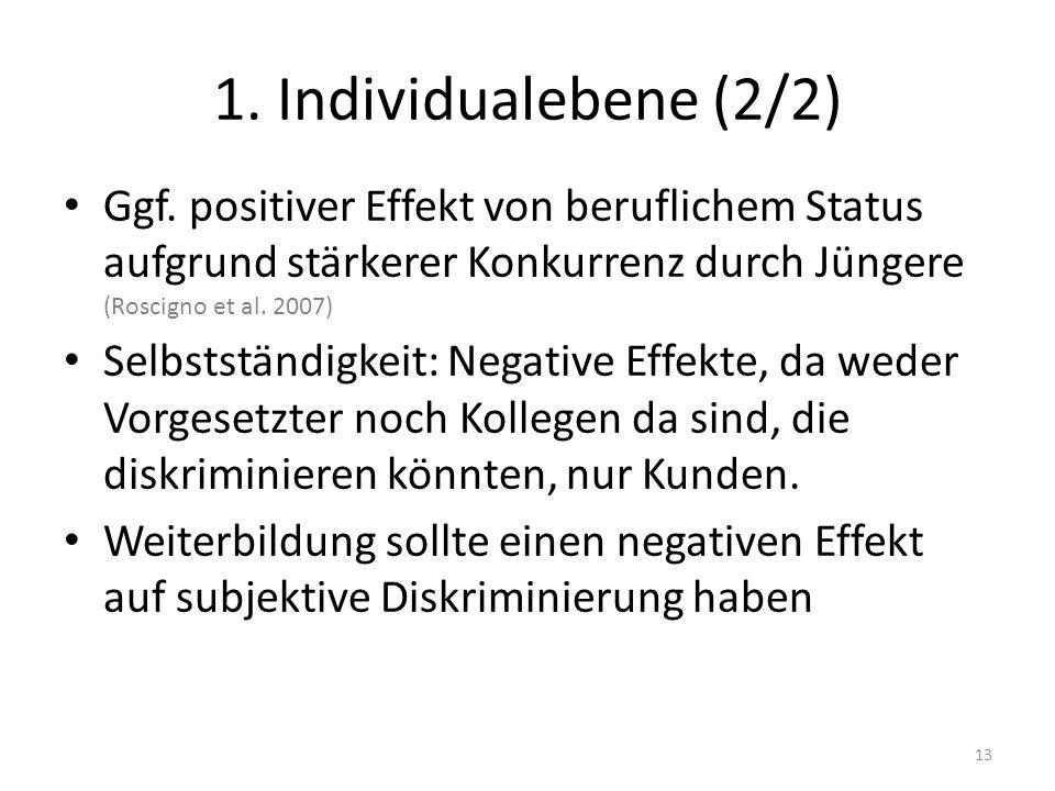 1. Individualebene (2/2) Ggf. positiver Effekt von beruflichem Status aufgrund stärkerer Konkurrenz durch Jüngere (Roscigno et al. 2007) Selbstständig