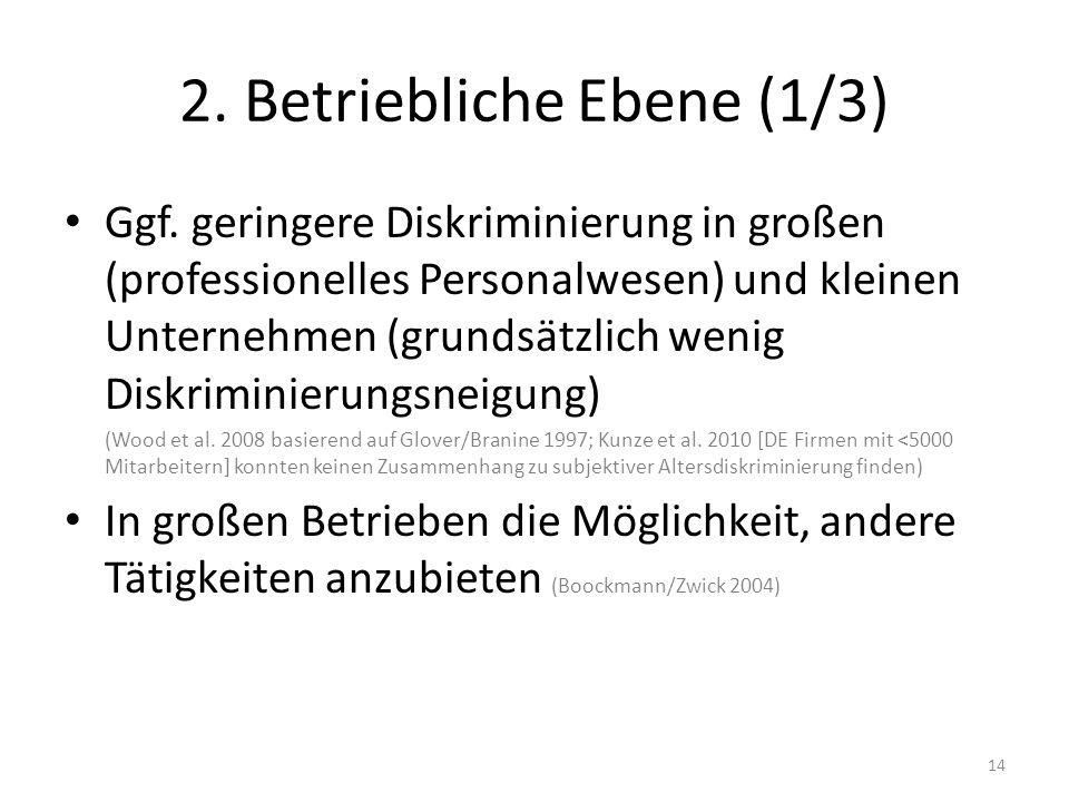 2. Betriebliche Ebene (1/3) Ggf. geringere Diskriminierung in großen (professionelles Personalwesen) und kleinen Unternehmen (grundsätzlich wenig Disk