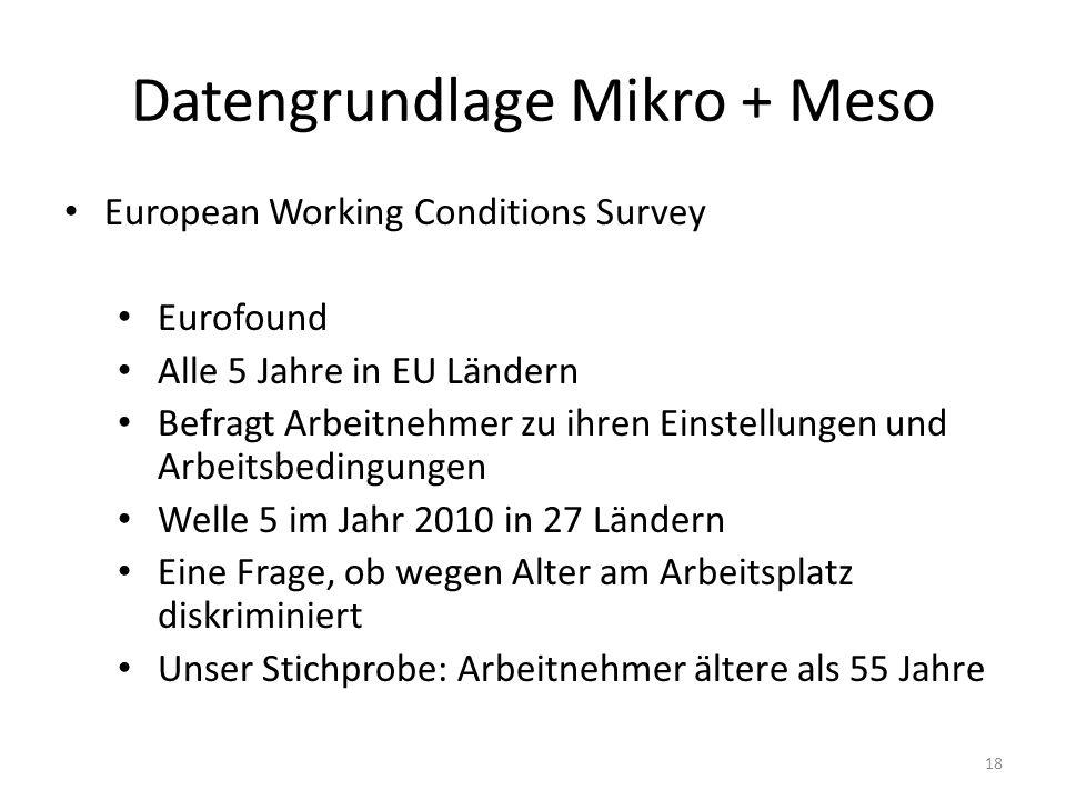 Datengrundlage Mikro + Meso European Working Conditions Survey Eurofound Alle 5 Jahre in EU Ländern Befragt Arbeitnehmer zu ihren Einstellungen und Ar