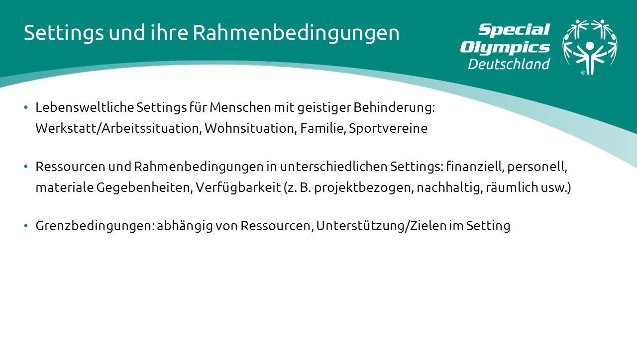 Settings und ihre Rahmenbedingungen Lebensweltliche Settings für Menschen mit geistiger Behinderung: Werkstatt/Arbeitssituation, Wohnsituation, Famili