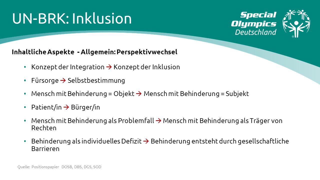 UN-BRK: Inklusion Inhaltliche Aspekte - Allgemein: Perspektivwechsel Konzept der Integration  Konzept der Inklusion Fürsorge  Selbstbestimmung Mensc