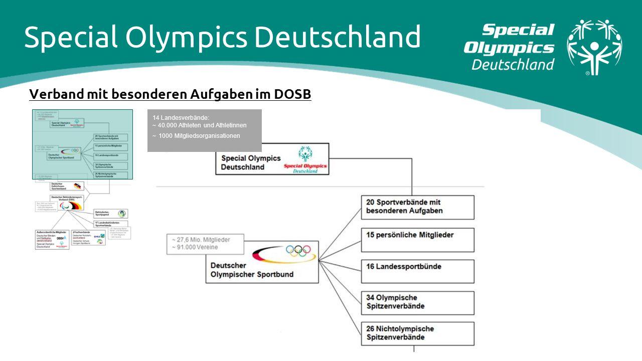 Special Olympics Deutschland Verband mit besonderen Aufgaben im DOSB 14 Landesverbände: ~ 40.000 Athleten und Athletinnen ~ 1000 Mitgliedsorganisation