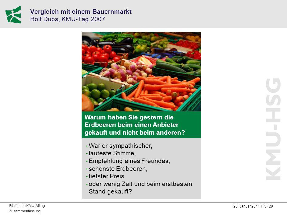 28. Januar 2014 I S. 28 Fit für den KMU-Alltag Zusammenfassung Vergleich mit einem Bauernmarkt Rolf Dubs, KMU-Tag 2007 Warum haben Sie gestern die Erd