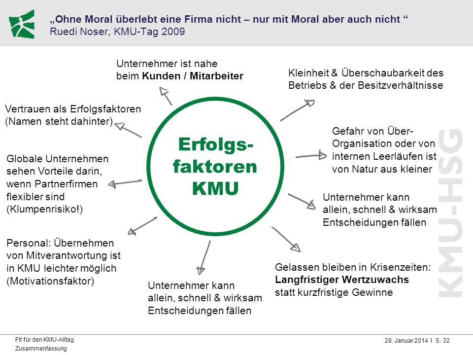 """28. Januar 2014 I S. 32 Fit für den KMU-Alltag Zusammenfassung """"Ohne Moral überlebt eine Firma nicht – nur mit Moral aber auch nicht """" Ruedi Noser, KM"""