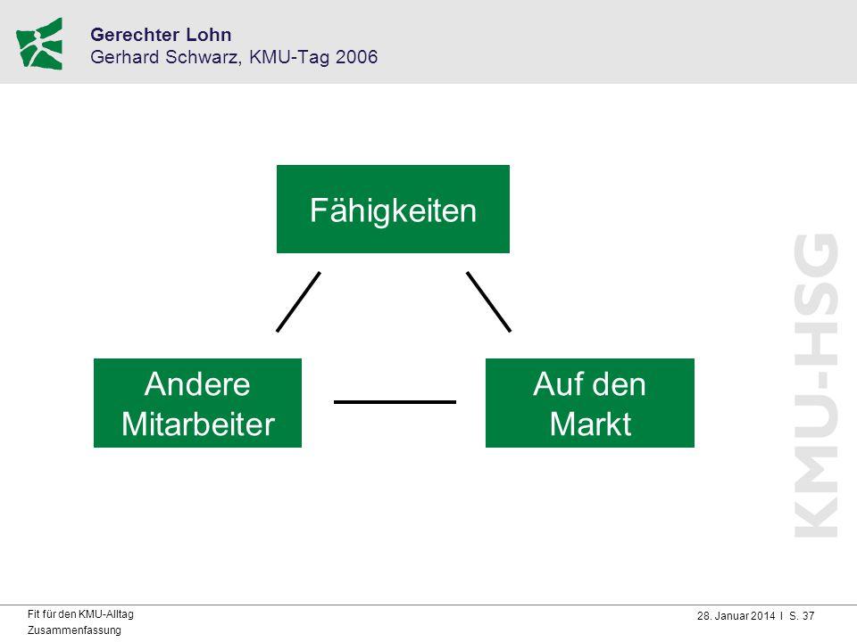 28. Januar 2014 I S. 37 Fit für den KMU-Alltag Zusammenfassung Gerechter Lohn Gerhard Schwarz, KMU-Tag 2006 Fähigkeiten Andere Mitarbeiter Auf den Mar