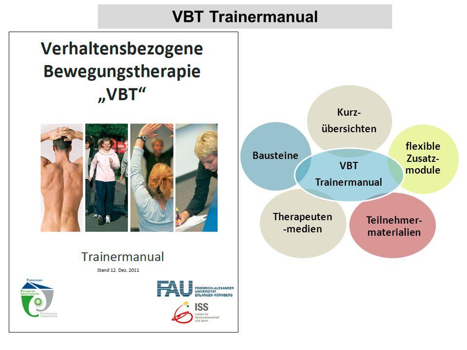 VBT Trainermanual Teilnehmer- materialien Bausteine flexible Zusatz- module Kurz- übersichten Therapeuten -medien VBT Trainermanual