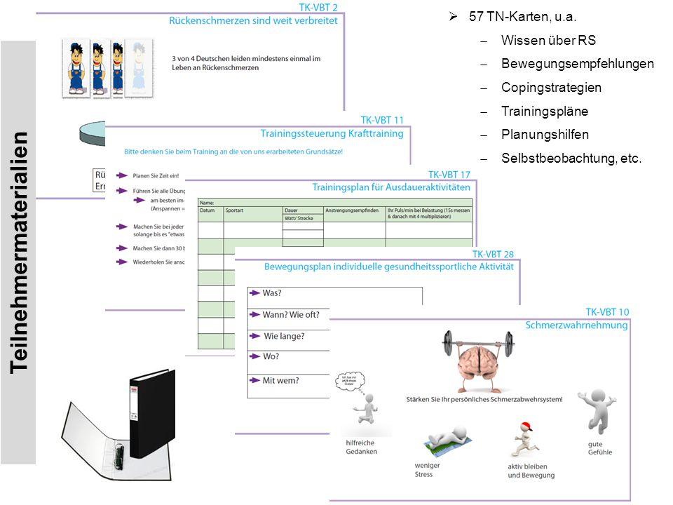 Teilnehmermaterialien  57 TN-Karten, u.a.  Wissen über RS  Bewegungsempfehlungen  Copingstrategien  Trainingspläne  Planungshilfen  Selbstbeoba