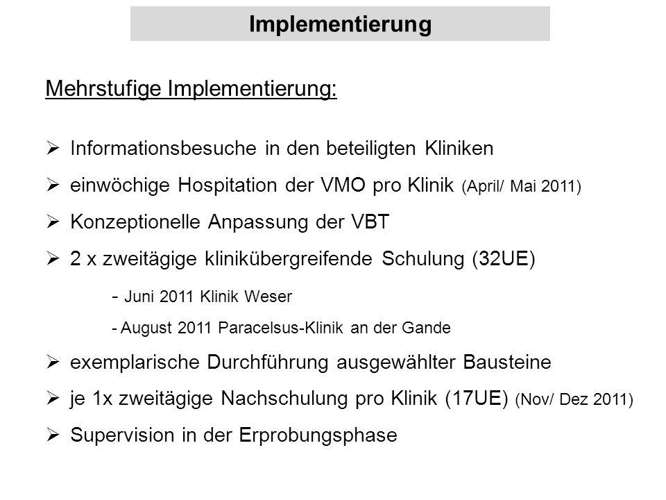 Implementierung Mehrstufige Implementierung:  Informationsbesuche in den beteiligten Kliniken  einwöchige Hospitation der VMO pro Klinik (April/ Mai