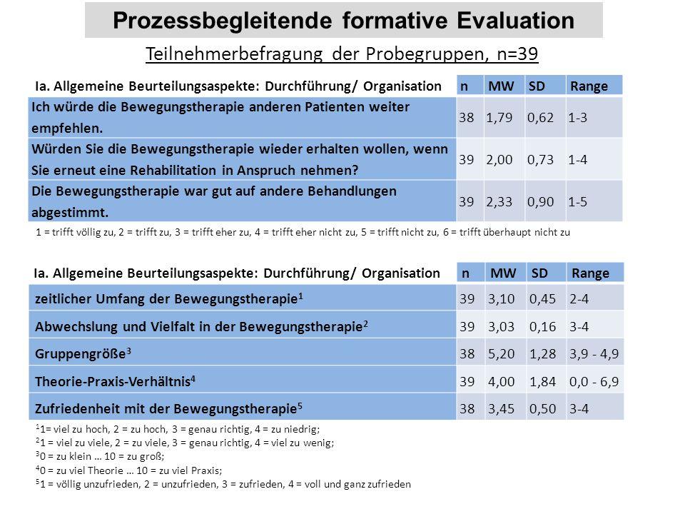 Prozessbegleitende formative Evaluation Teilnehmerbefragung der Probegruppen, n=39 Ia. Allgemeine Beurteilungsaspekte: Durchführung/ Organisation nMWS
