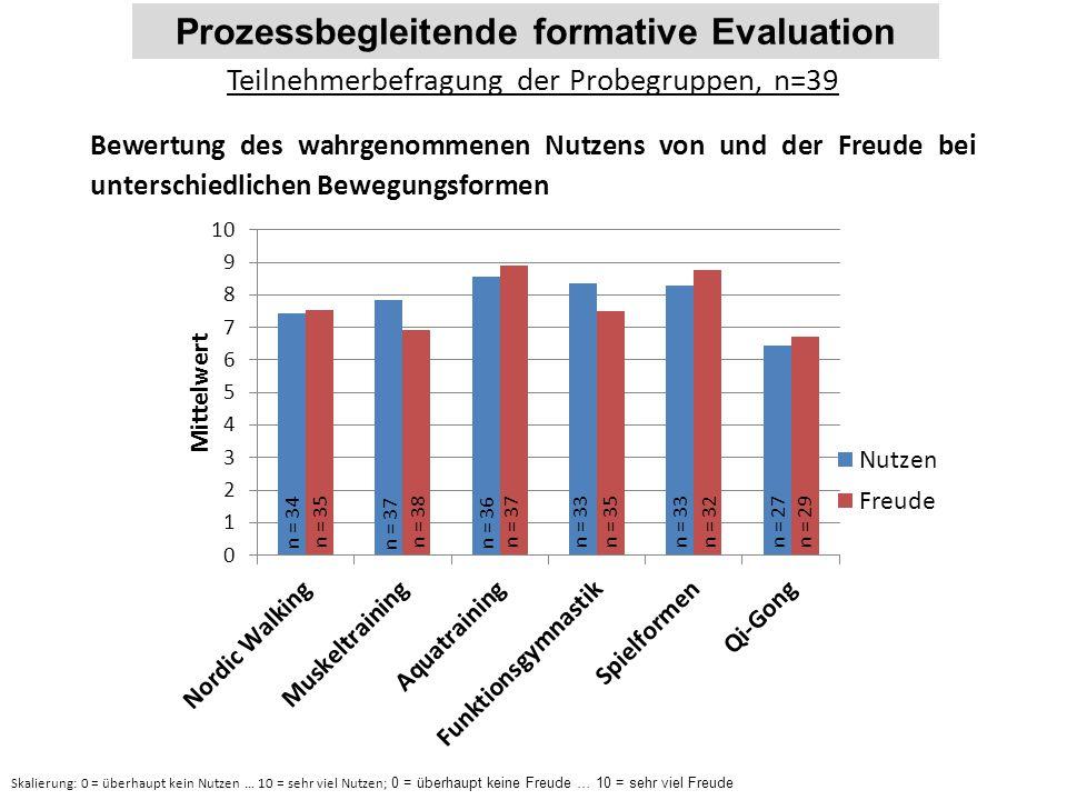 Bewertung des wahrgenommenen Nutzens von und der Freude bei unterschiedlichen Bewegungsformen Prozessbegleitende formative Evaluation Teilnehmerbefrag