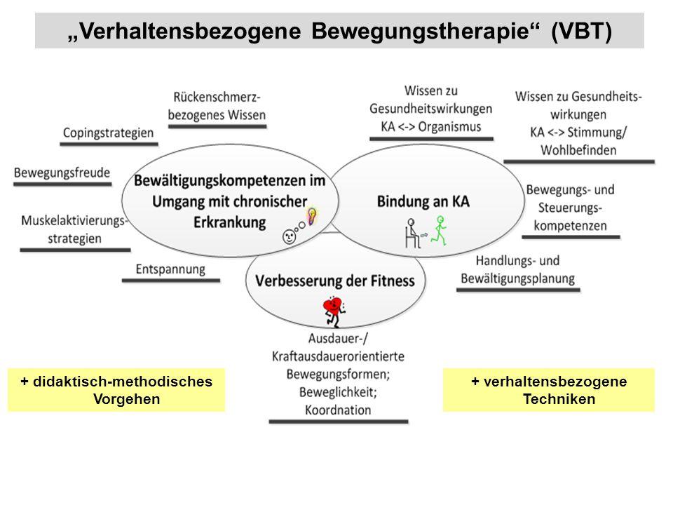 """""""Verhaltensbezogene Bewegungstherapie"""" (VBT) + verhaltensbezogene Techniken + didaktisch-methodisches Vorgehen"""