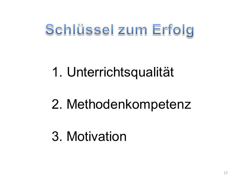 13 1. Unterrichtsqualität 2. Methodenkompetenz 3. Motivation
