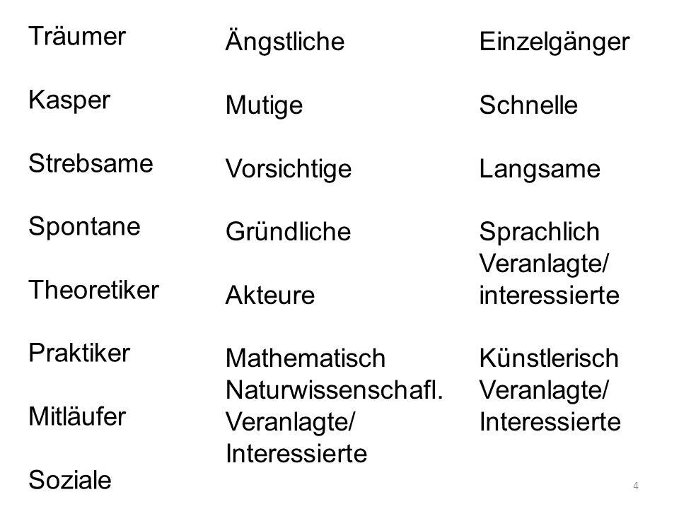 4 Träumer Kasper Strebsame Spontane Theoretiker Praktiker Mitläufer Soziale Ängstliche Mutige Vorsichtige Gründliche Akteure Mathematisch Naturwissenschafl.