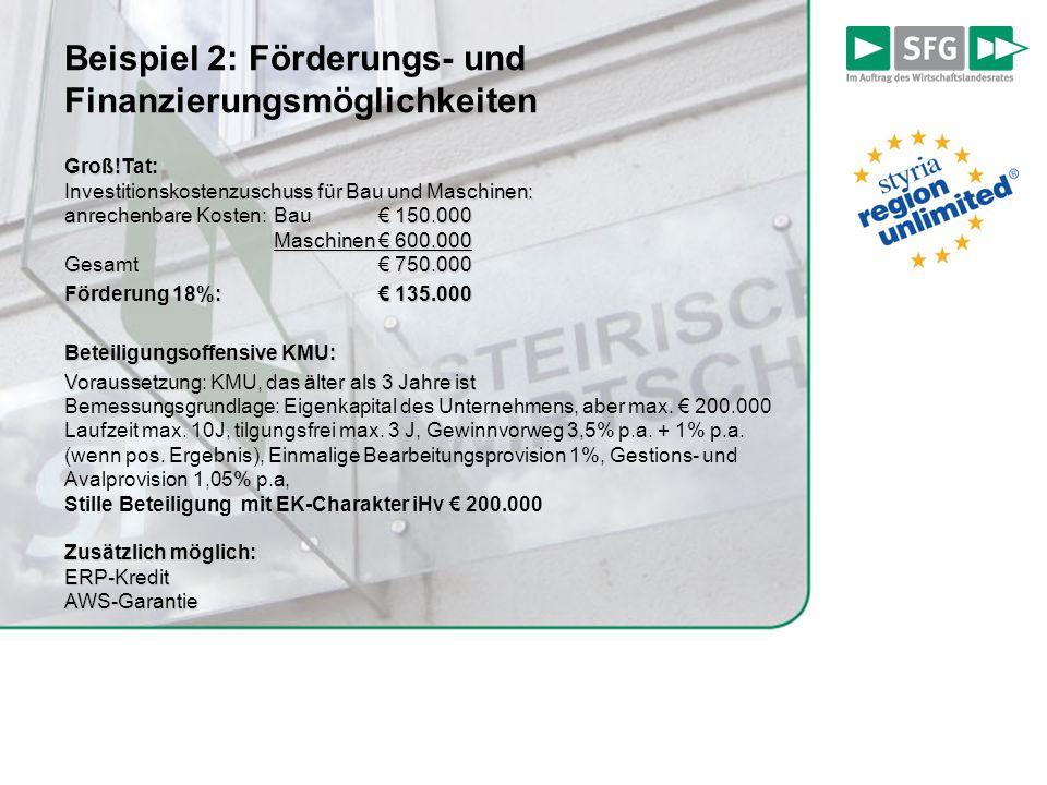 Beispiel 2: Förderungs- und FinanzierungsmöglichkeitenGroß!Tat: Investitionskostenzuschuss für Bau und Maschinen: anrechenbare Kosten:Bau € 150.000 Ma