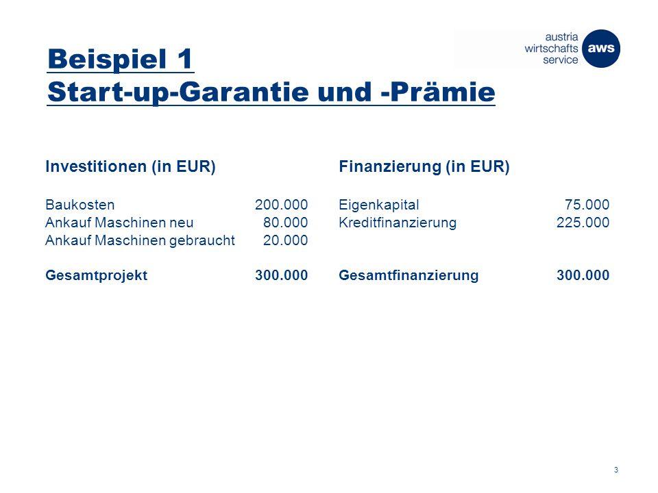 Beispiel 1 Start-up-Garantie und -Prämie 3 Investitionen (in EUR) Baukosten 200.000 Ankauf Maschinen neu 80.000 Ankauf Maschinen gebraucht 20.000 Gesa
