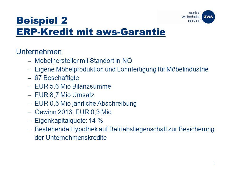 Beispiel 2 ERP-Kredit mit aws-Garantie Unternehmen  Möbelhersteller mit Standort in NÖ  Eigene Möbelproduktion und Lohnfertigung für Möbelindustrie  67 Beschäftigte  EUR 5,6 Mio Bilanzsumme  EUR 8,7 Mio Umsatz  EUR 0,5 Mio jährliche Abschreibung  Gewinn 2013: EUR 0,3 Mio  Eigenkapitalquote: 14 %  Bestehende Hypothek auf Betriebsliegenschaft zur Besicherung der Unternehmenskredite 5