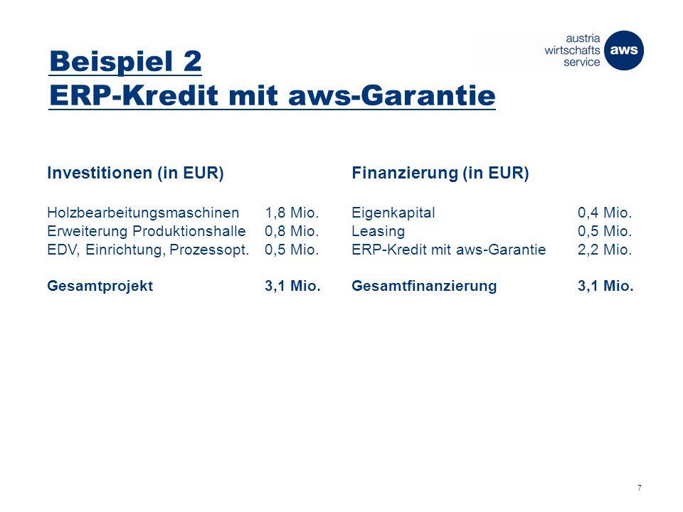 Beispiel 2 ERP-Kredit mit aws-Garantie 7 Investitionen (in EUR) Holzbearbeitungsmaschinen 1,8 Mio. Erweiterung Produktionshalle 0,8 Mio. EDV, Einricht