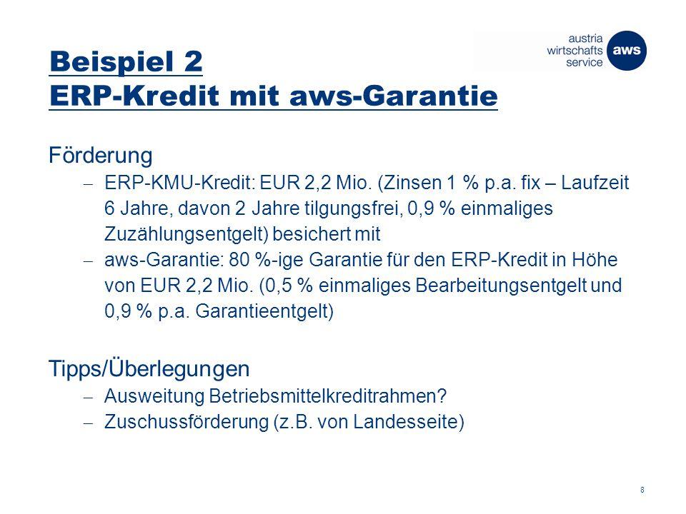 Beispiel 2 ERP-Kredit mit aws-Garantie Förderung  ERP-KMU-Kredit: EUR 2,2 Mio. (Zinsen 1 % p.a. fix – Laufzeit 6 Jahre, davon 2 Jahre tilgungsfrei, 0