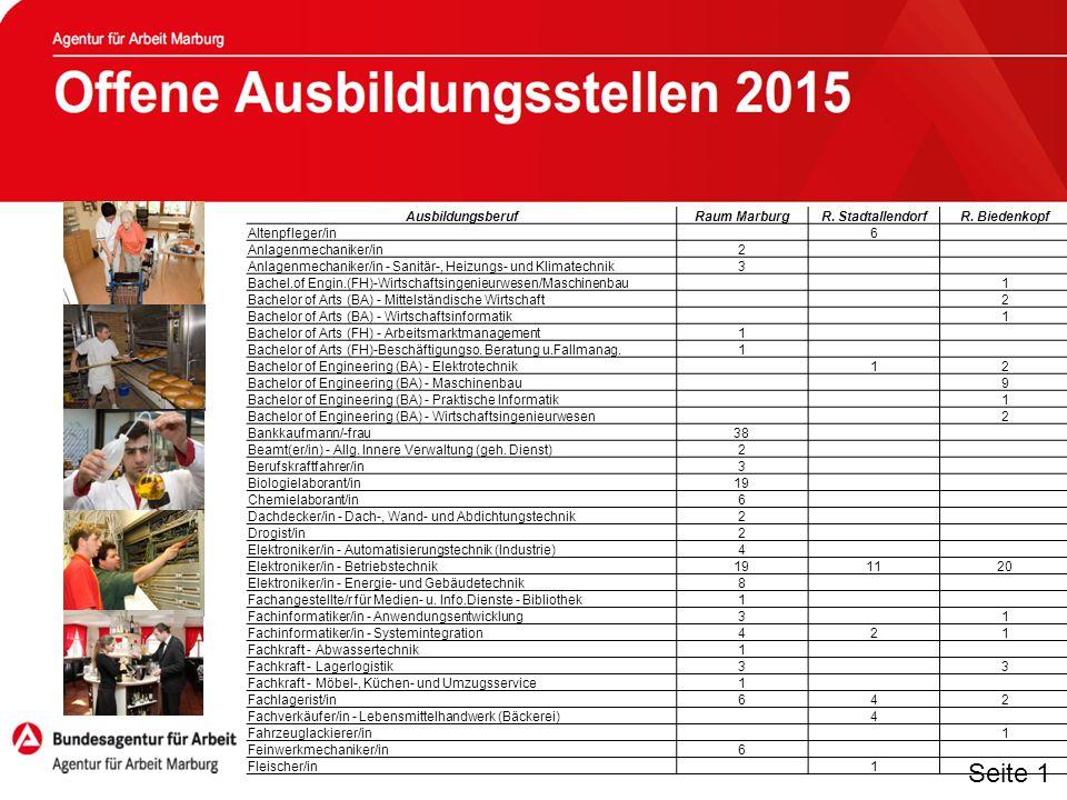 Seite 2 AusbildungsberufRaum MarburgR.StadtallendorfR.