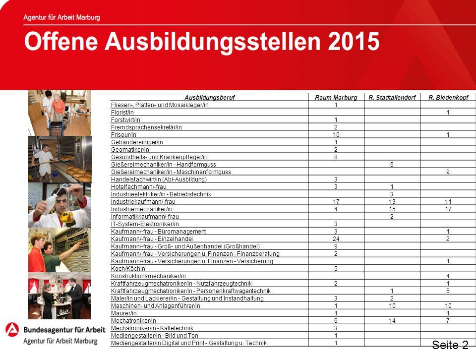 Seite 3 Bei Fragen kontaktiere Deine Berufsberaterin Ute Schwarz Tel.: 06428/9300-30 E-Mail: Ute.Schwarz@arbeitsagentur.de AusbildungsberufRaum MarburgR.