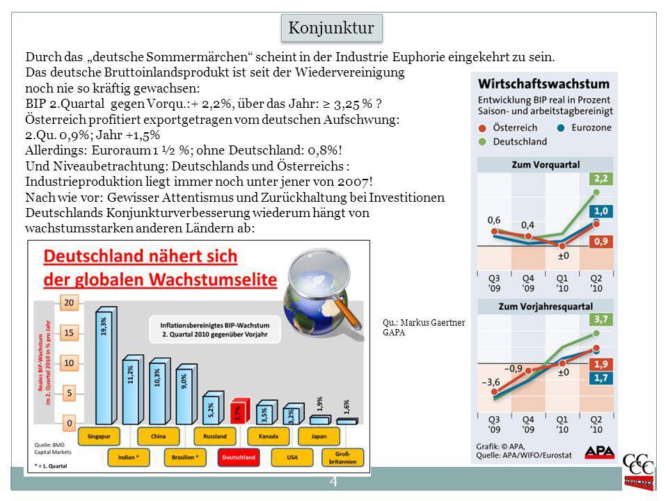 """4 Konjunktur Durch das """"deutsche Sommermärchen scheint in der Industrie Euphorie eingekehrt zu sein."""