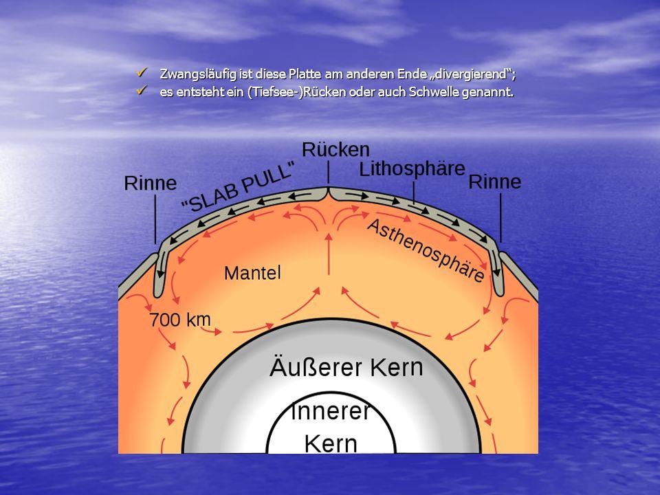 """Zwangsläufig ist diese Platte am anderen Ende """"divergierend""""; Zwangsläufig ist diese Platte am anderen Ende """"divergierend""""; es entsteht ein (Tiefsee-)"""