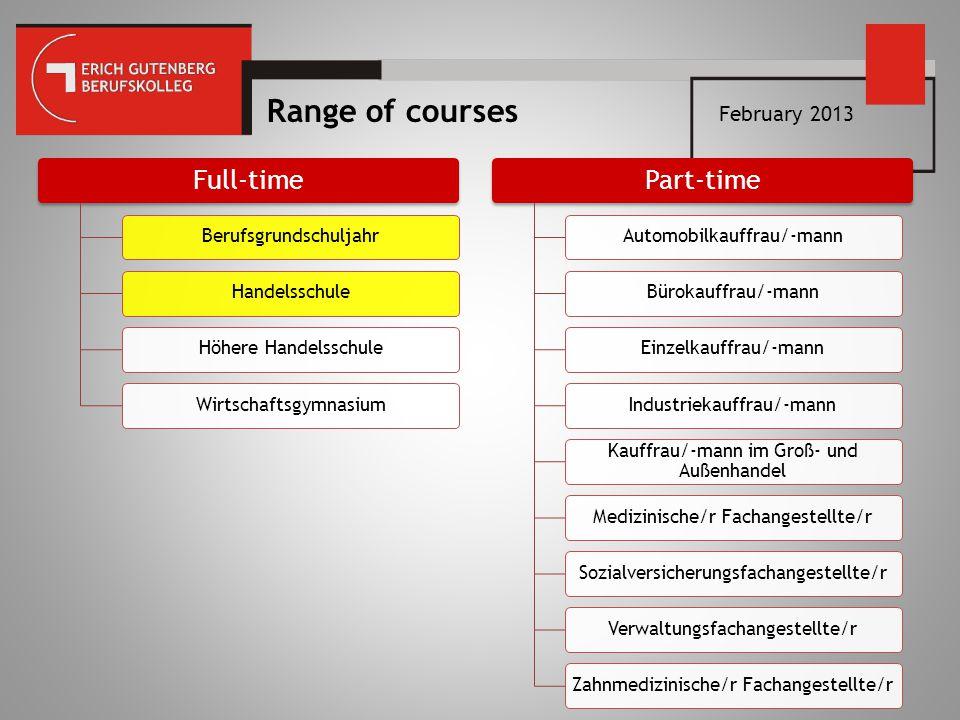 February 2013 Range of courses Full-time BerufsgrundschuljahrHandelsschuleHöhere HandelsschuleWirtschaftsgymnasium Part-time Automobilkauffrau/-mannBürokauffrau/-mannEinzelkauffrau/-mannIndustriekauffrau/-mann Kauffrau/-mann im Groß- und Außenhandel Medizinische/r Fachangestellte/rSozialversicherungsfachangestellte/rVerwaltungsfachangestellte/rZahnmedizinische/r Fachangestellte/r