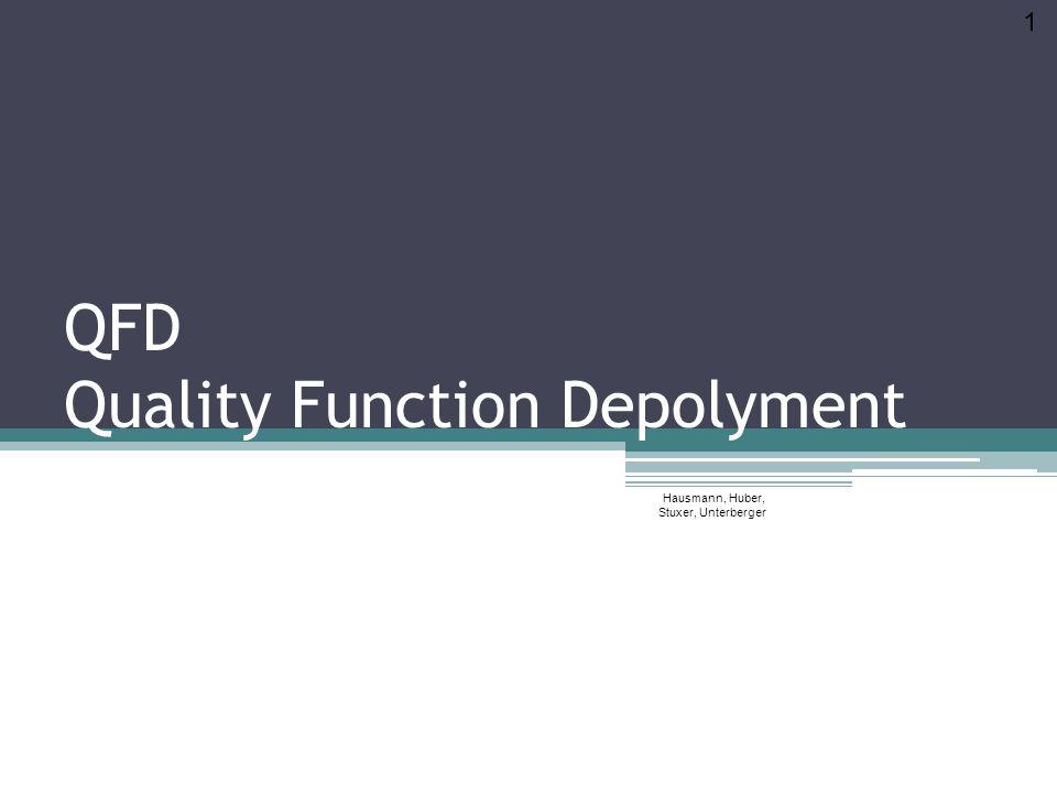 Struktur des QFD nach Yoji Akao HorizontalVertikal  Kundenforderungen  Funktionen  Qualitätsmerkmale  Teile 12 Hausmann, Huber, Stuxer, Unterberger  Qualität  Technologie  Kosten  Zuverlässigkeit