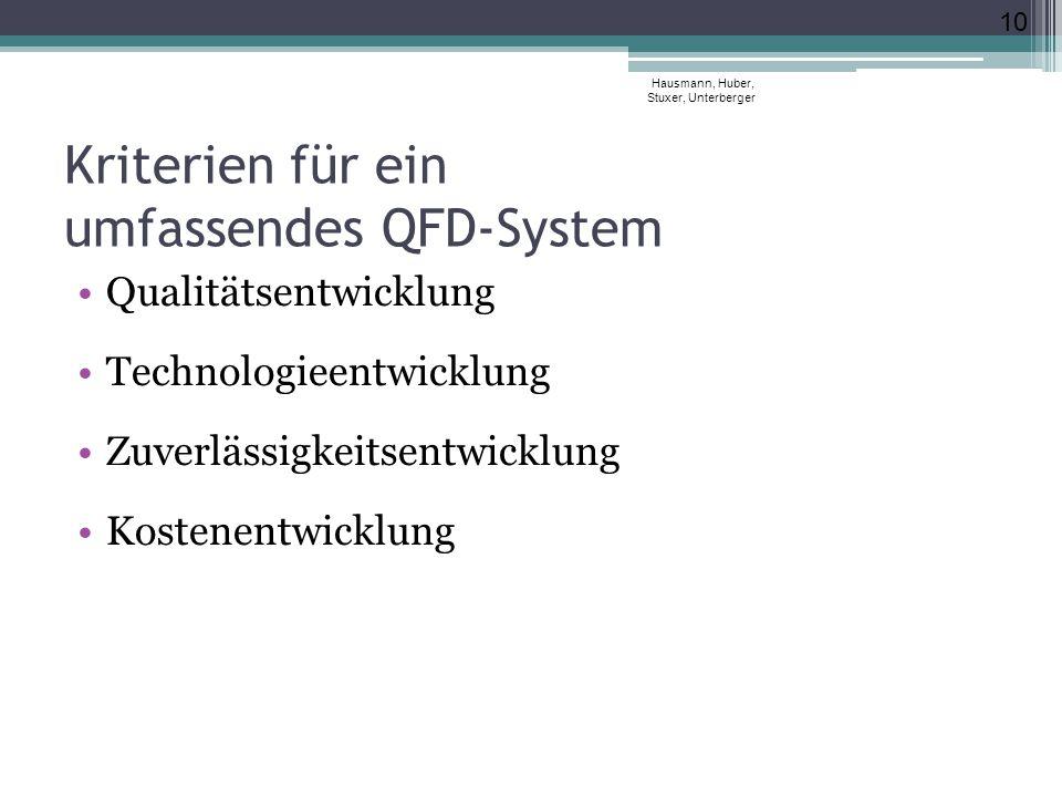 Kriterien für ein umfassendes QFD-System Qualitätsentwicklung Technologieentwicklung Zuverlässigkeitsentwicklung Kostenentwicklung Hausmann, Huber, Stuxer, Unterberger 10