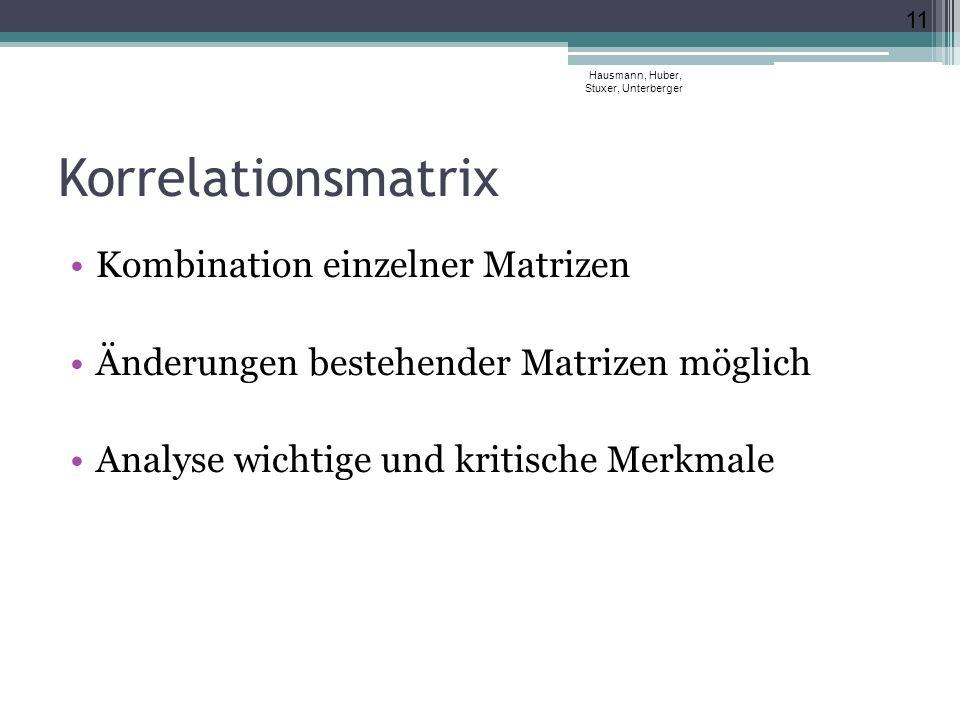 Korrelationsmatrix Kombination einzelner Matrizen Änderungen bestehender Matrizen möglich Analyse wichtige und kritische Merkmale Hausmann, Huber, Stuxer, Unterberger 11
