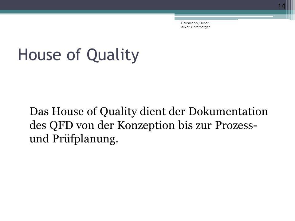 House of Quality Das House of Quality dient der Dokumentation des QFD von der Konzeption bis zur Prozess- und Prüfplanung. Hausmann, Huber, Stuxer, Un