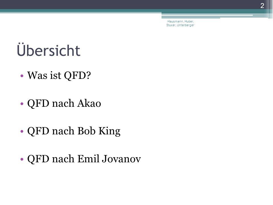 Übersicht Was ist QFD? QFD nach Akao QFD nach Bob King QFD nach Emil Jovanov Hausmann, Huber, Stuxer, Unterberger 2