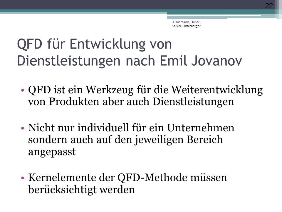 QFD für Entwicklung von Dienstleistungen nach Emil Jovanov QFD ist ein Werkzeug für die Weiterentwicklung von Produkten aber auch Dienstleistungen Nic