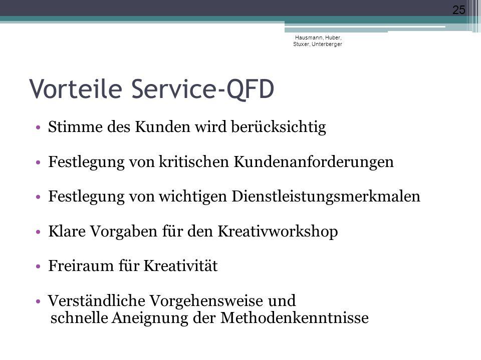 Vorteile Service-QFD Stimme des Kunden wird berücksichtig Festlegung von kritischen Kundenanforderungen Festlegung von wichtigen Dienstleistungsmerkma
