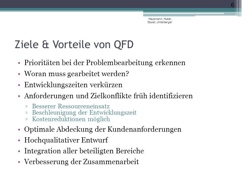 Nachteile & Probleme Charts werden zu groß Kundenanforderungen unbekannt QFD-Methode nur teilweise bekannt QFD muss erlernt werden Fehlende Kompetenz von Projekt- und Teamleiter QFD sollte nicht zur Entwicklung völlig neuer Produkte verwendet werden Hausmann, Huber, Stuxer, Unterberger 7